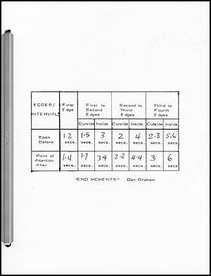 ad58a167fb172 Dan Graham | End Moments | 1969 | Zucker Art Books